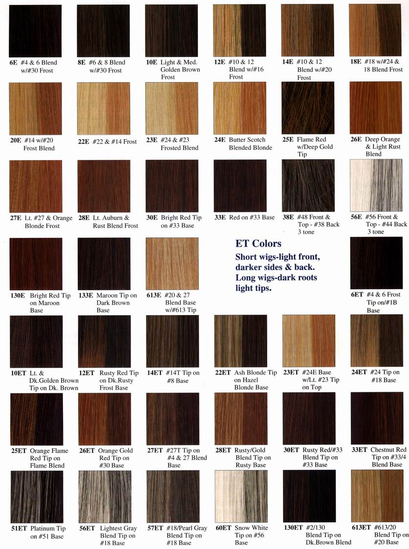 Redken Hair Color Chart